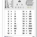 Roman Numerals 1 20   Google Search | Roman Numerals Chart