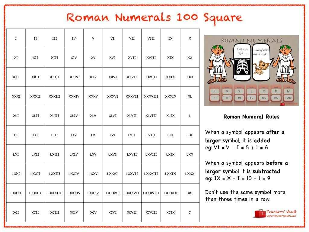 Roman Numerals Hundred Square | Roman Numerals, Romans Ks2
