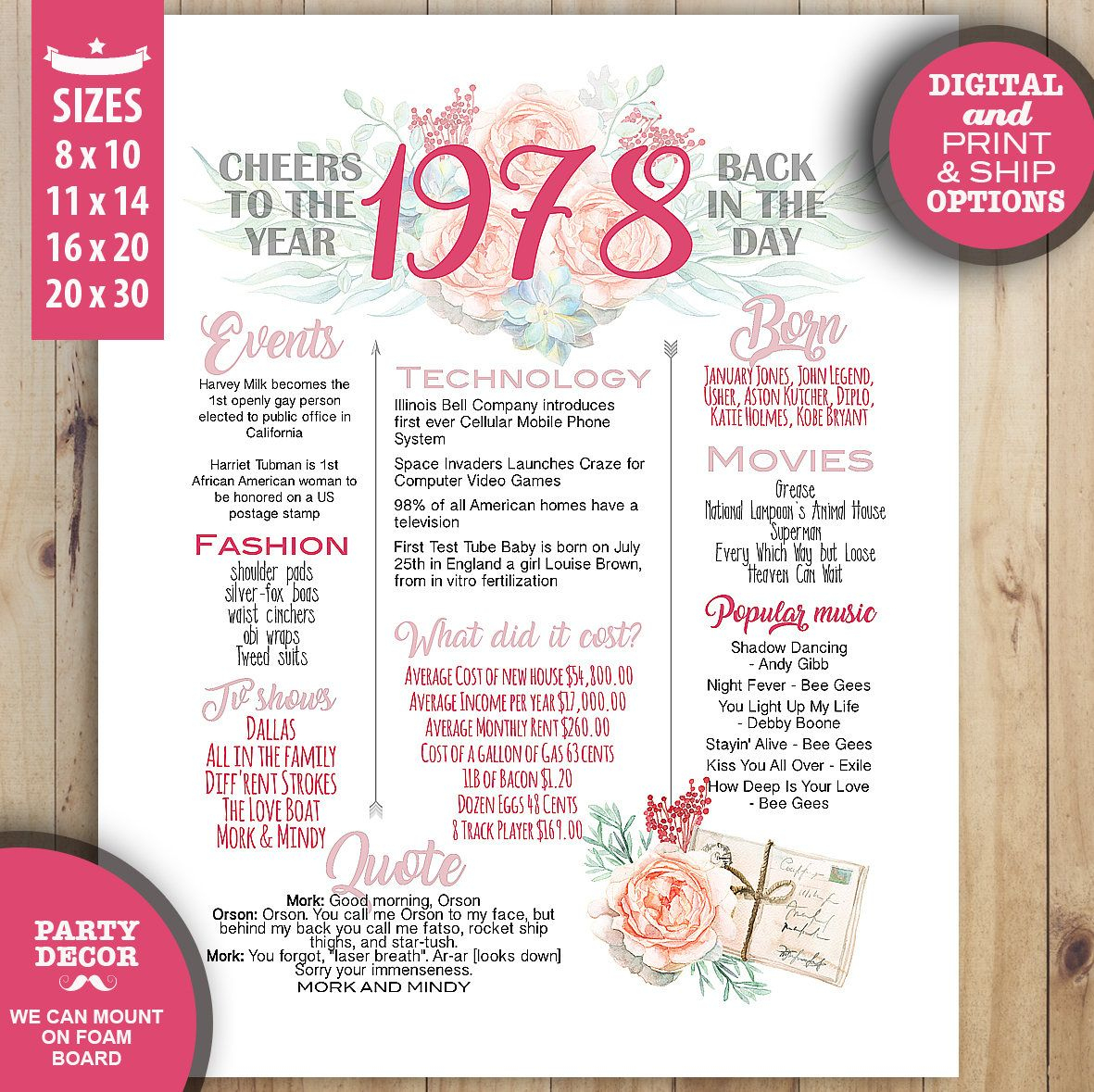 40Th Birthday Poster For Her, 40Th Birthday Sign For Women