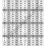 Bingo Numbers 1 100   Esl Worksheetanacathylc
