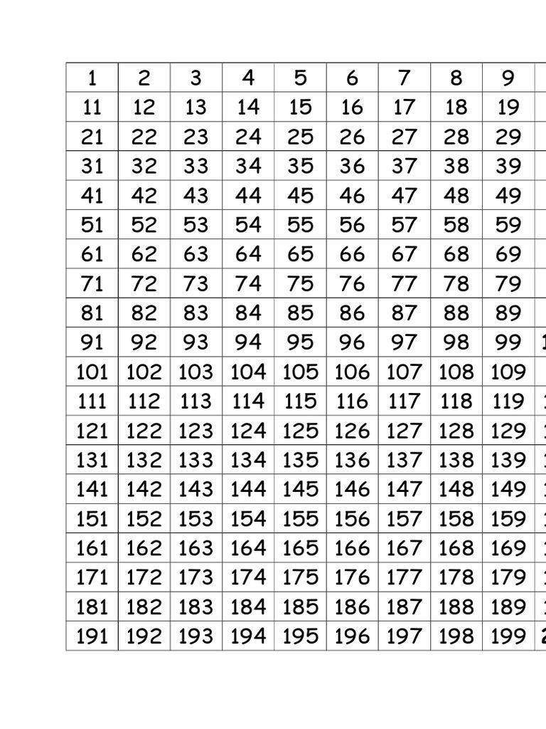 I'm Reading Number Grid To 1000 On Scribd | Printable