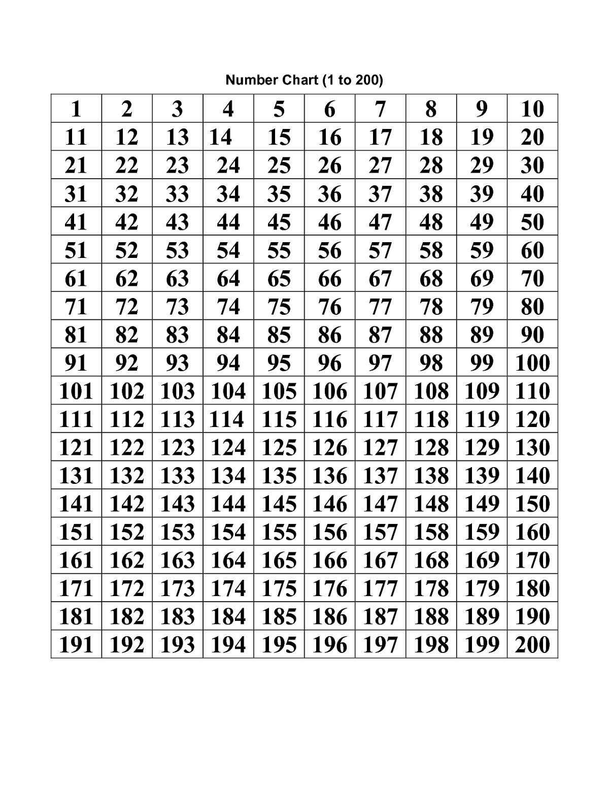 Number-Chart-1-200-Printable | Printable Numbers