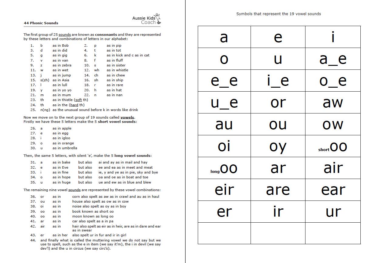 Phonics+Flash+Cards+Printable | Free Printable Alphabet
